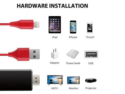 Кабел HDMI към USB и iPhone (lightning)